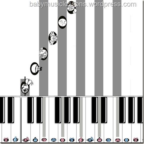 нотный стан и клавиатура